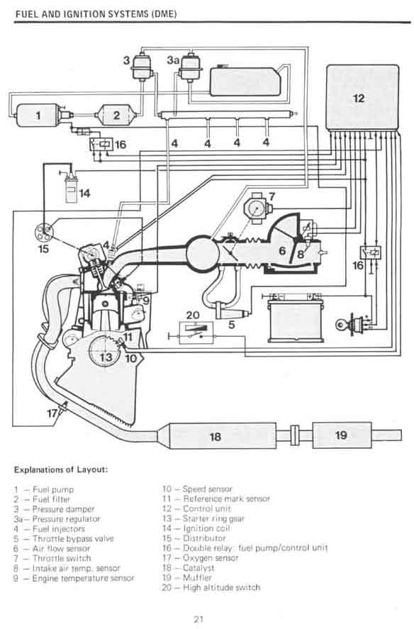 Sensational The Porsche 944 Motronic Dme Wiring Digital Resources Remcakbiperorg